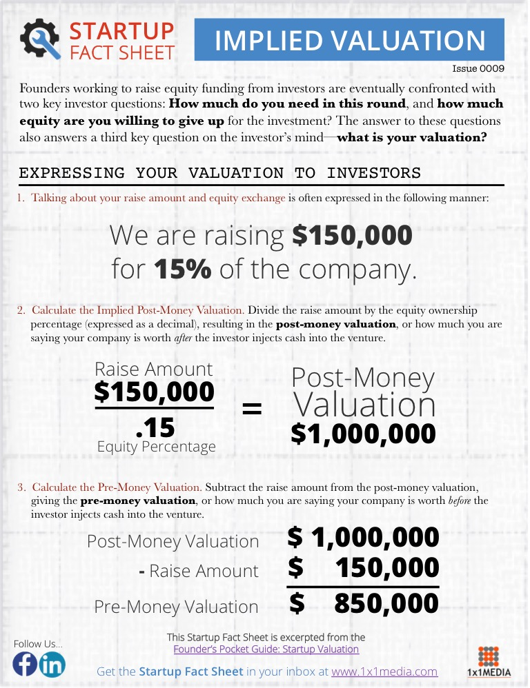 SFS Issue 0009 Implied Valuation 768x998