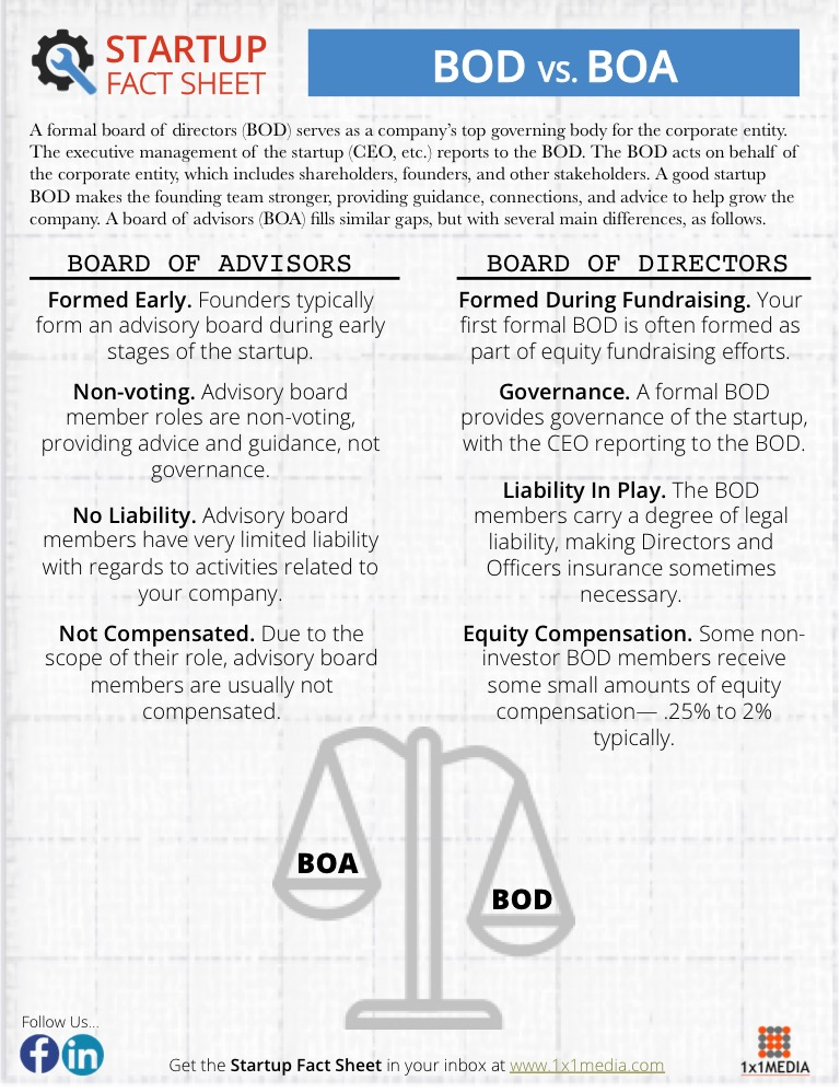 SFS Issue 0013 BOD vs BOA 768x998